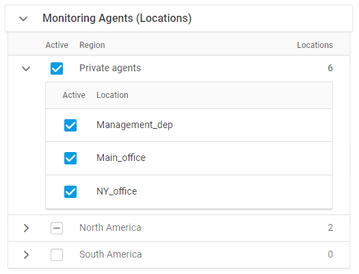 monitoring private agents
