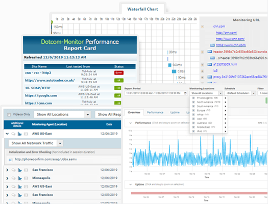 web services monitoring reports