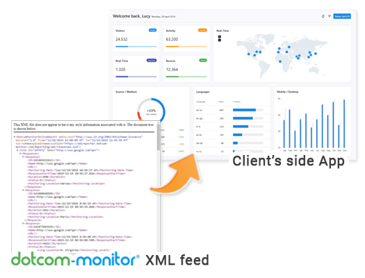 xml real time data
